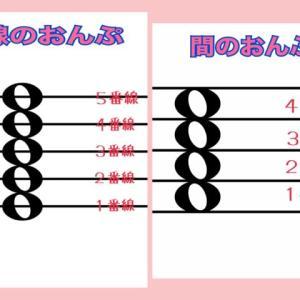 線→間→線→間、おんぷが順番に上がると下がる