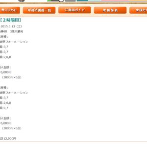 七夕賞 2015 予想オッズ上位馬が該当しない過去3年の傾向