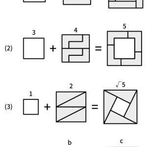 正方形+正方形=正方形の話