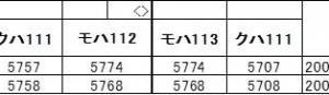 2019年8月の岡山・広島・鳥取・兵庫旅行 4 岡山電車区配置の113系の歴史