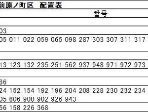 2016年10月仙台への旅 仙石線 その2 車両編 205系が導入される前の車両たち