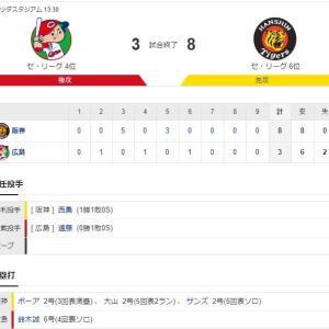 セ・リーグ C3-8T[7/5] ボーア決勝満塁弾!大山・サンズも1発!西勇輝踏ん張り阪神快勝!!