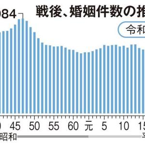 【悲報】日本の結婚危機が深刻。国が滅ぶレベル。なぜ日本人は結婚しないのか?