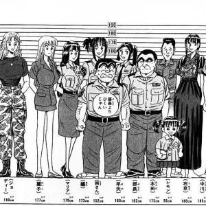 【悲報】両津勘吉さん、身長152cmのクソチビだったwwwwwwwwwww