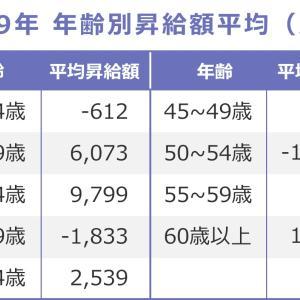 【悲報】男の年齢別 昇給額が判明wwwwwwwwwww(画像あり)