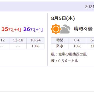 【画像】明日の大阪の天気予報wwwwwwwwwww【衝撃】