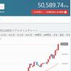 【速報】ビットコイン5万ドル突破!