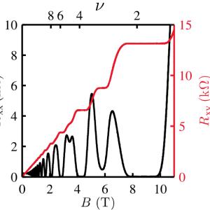 磁場中の2次元電子系におけるSdH振動と整数量子Hall効果