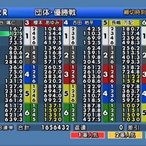 【久しぶり1万円以上勝負!】丸亀優勝戦12レース、12000円勝負【久しぶりに気合いを入れて勝負してみました】