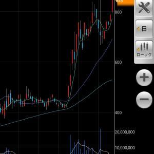 【期待は膨らむ】エイミング株価、本日も上昇(笑)【含み益は約8万円】