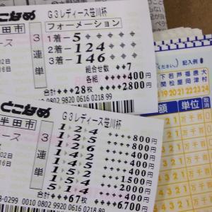 【2020年6月16日】常滑10レース、9500円勝負【イン1浅田vsカド4広中】