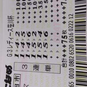 【2020年6月16日】常滑9レース、1万円勝負【1遠藤エミのイン戦】