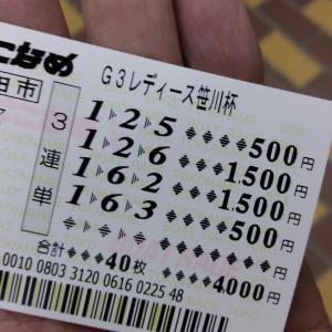 【2020年6月16日】常滑11レース、4000円勝負【1山川から4点勝負】