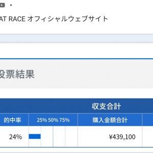 【久しぶり20万円マイナス】2020年12月テレボート月間収支報告【今年は今年の風が吹く】