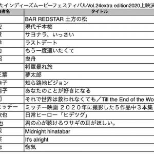 『将軍暴れ旅』が新潟で初上映‼️
