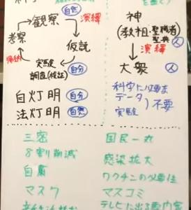 科学と宗教という観点から騒動を見る/大橋眞氏 徳島大学