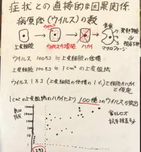 感染症検査法のゴールデンスタンダードを考える/大橋眞氏 徳島大学