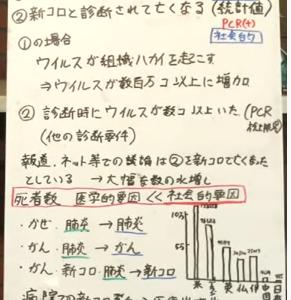 人為的な騒動と死因を考える/大橋眞氏 徳島大学