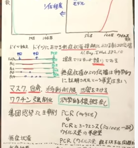無症状者が感染源になるという話に科学的根拠なし/大橋眞氏 徳島大学