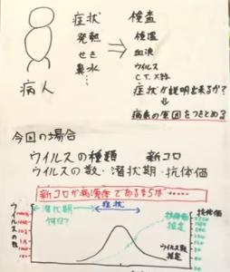 検査の目的は症状を理解して病因を明らかにすること/大橋眞氏 徳島大学