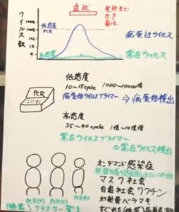 PCRは、悪用されると騒動になる/大橋眞氏 徳島大学