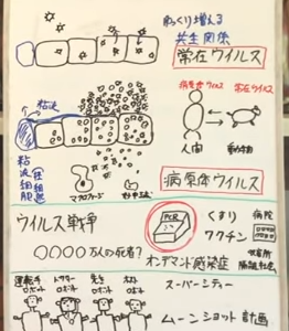 ウイルス戦争、そしてロボット社会 私たちの課題とは/大橋眞氏 徳島大学