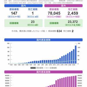 2394)日本経済がヤバい!不動産暴落間近?