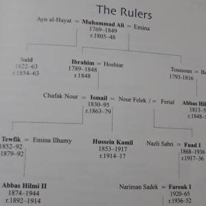 ダール・エル・サラームにある地名の話