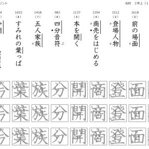 漢字の指定ができるドリル
