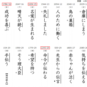 漢字テスト(東京書籍対応)の作成機能のご紹介!