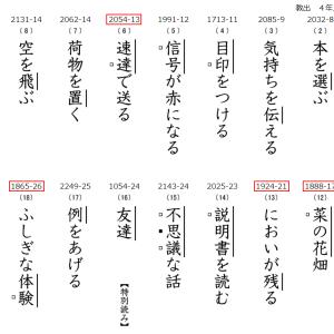 漢字テスト(教育出版対応)の作成が簡単!