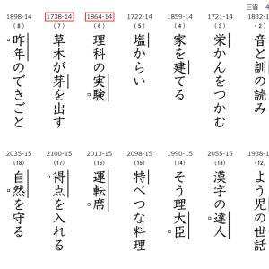 漢字テスト(三省堂対応)の作成が簡単!