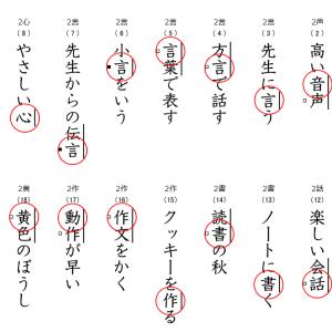 漢字の異なる読み方を身につけるためのドリル