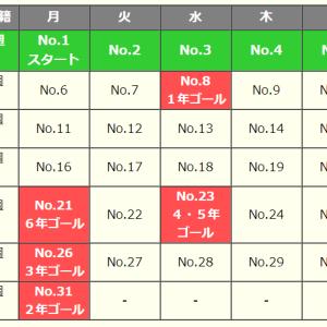 漢字マラソン(東京書籍対応)