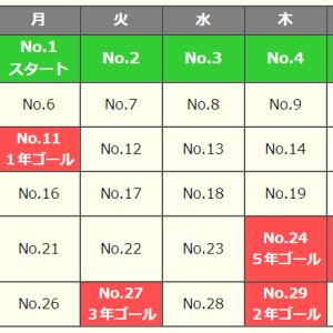 漢字マラソン(学校図書対応)