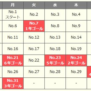 光村図書対応の漢字マラソン(8月3日スタート)