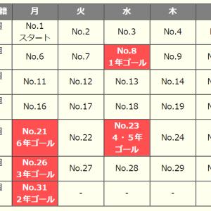 東京書籍対応の漢字マラソン(8月3日スタート)