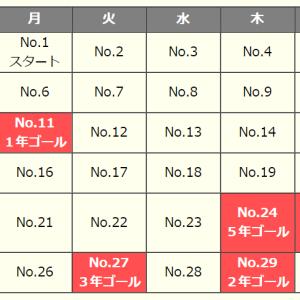 学校図書対応の漢字マラソン(8月3日スタート)