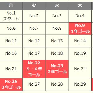 教育出版対応の漢字マラソン(8月3日スタート)