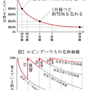 漢字の定着(漢字マラソン)