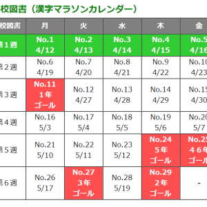 漢字の定着には漢字マラソンが効果抜群!