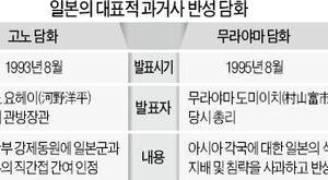 【韓国の報道機関ごとの社説】安倍首相、「河野談話」の継承発言