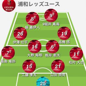 レッズY-横浜FCY 高円宮杯プレミアリーグ2020関東 J SPORTS視聴