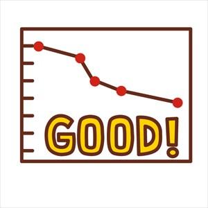 二週間で5キロダイエット大成功!成功の秘訣を伝授します。