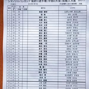 シマノJC鮎中部D(白川)大会1回戦速報