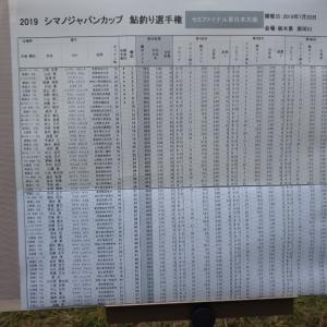 シマノJC鮎東日本セミファイル結果速報