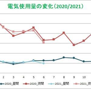 【オール電化】2021年6月電気料金