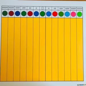 モンテッソーリ・算数教育「美しい小数板のご紹介♡」