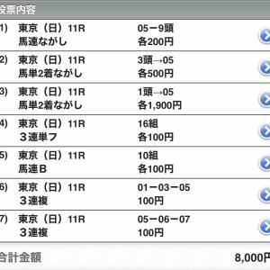 【9番勝負】第1戦…第87回日本ダービー