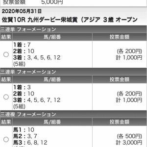 【9番勝負】第2戦…第62回九州ダービー栄城賞